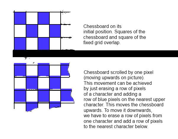 scacchiera prova